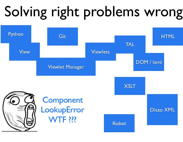 Solving right problems wrong Python View Viewlet Manager Viewlets TAL HTML DOM / lxml Diazo XML XSLT Component LookupError WTF ??? Robot Git
