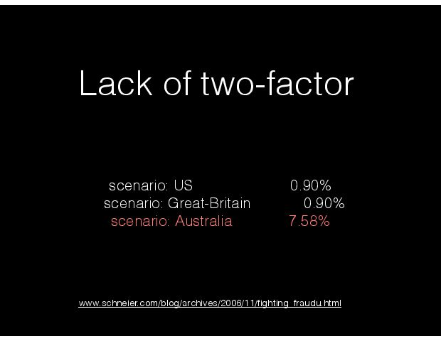 Lack of two-factor scenario: US                        0.90%   scenario: Great-Britain             0.90% scenario: Australia              7.58% www.schneier.com/blog/archives/2006/11/Þghting_fraudu.html