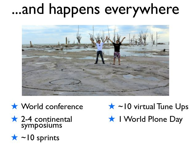 ...and happens everywhere ! World conference ! 2-4 continental symposiums ! ~10 sprints ! ~10 virtual Tune Ups ! 1 World Plone Day