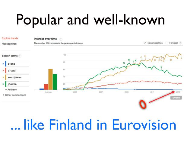 ... like Finland in Eurovision Popular and well-known